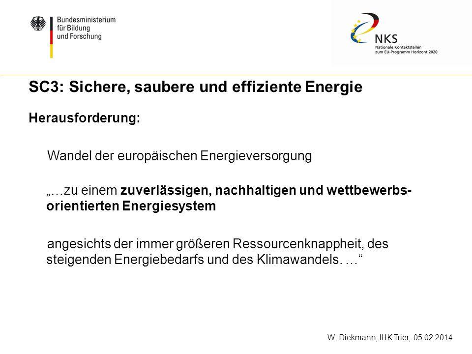 W. Diekmann, IHK Trier, 05.02.2014 SC3: Sichere, saubere und effiziente Energie Herausforderung: Wandel der europäischen Energieversorgung …zu einem z