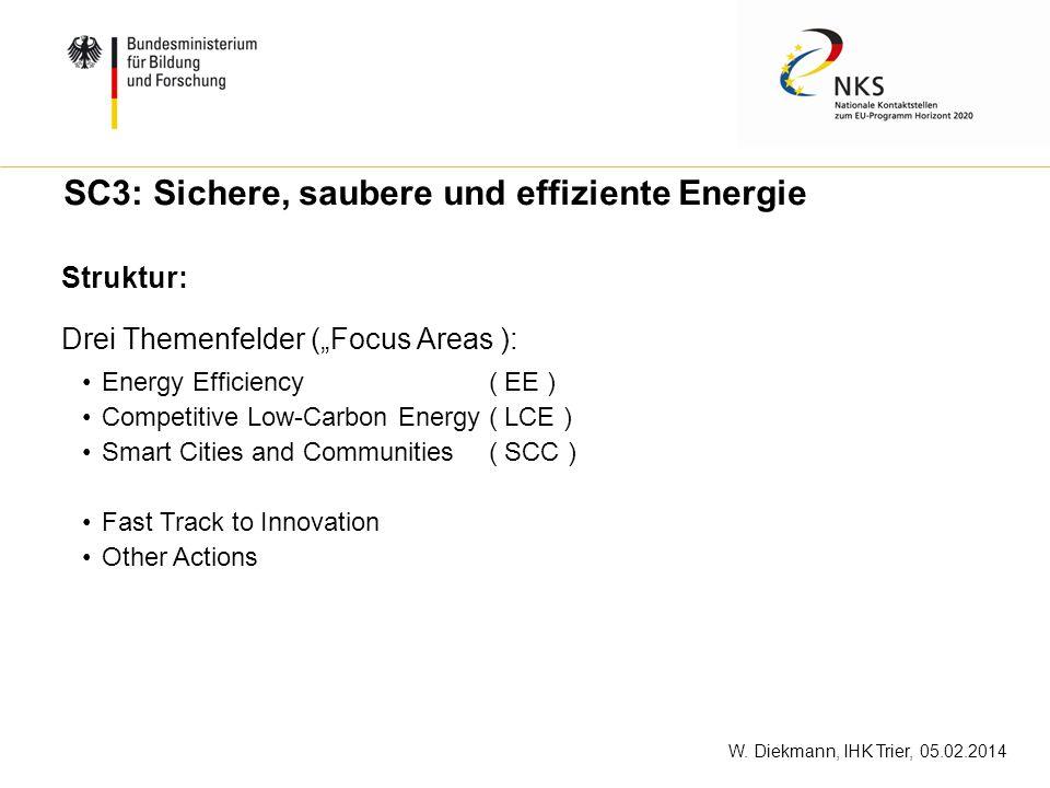W. Diekmann, IHK Trier, 05.02.2014 SC3: Sichere, saubere und effiziente Energie Struktur: Drei Themenfelder (Focus Areas ): Energy Efficiency ( EE ) C