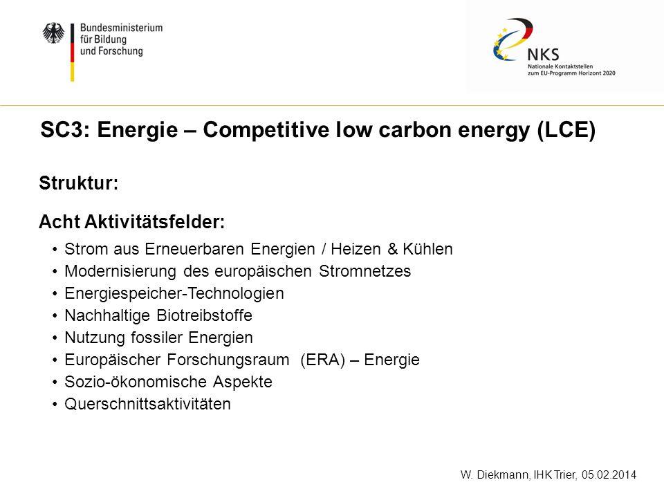 W. Diekmann, IHK Trier, 05.02.2014 SC3: Energie – Competitive low carbon energy (LCE) Struktur: Acht Aktivitätsfelder: Strom aus Erneuerbaren Energien