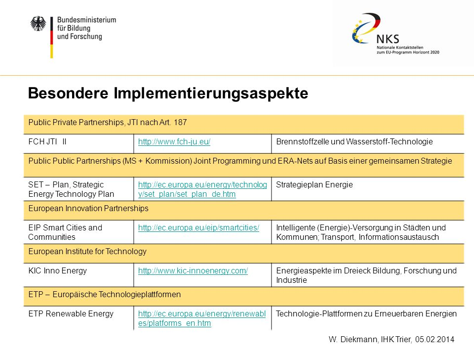 W. Diekmann, IHK Trier, 05.02.2014 Besondere Implementierungsaspekte Public Private Partnerships, JTI nach Art. 187 FCH JTI IIhttp://www.fch-ju.eu/Bre