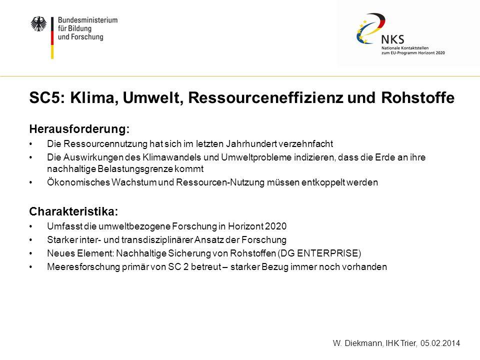 W. Diekmann, IHK Trier, 05.02.2014 Herausforderung: Die Ressourcennutzung hat sich im letzten Jahrhundert verzehnfacht Die Auswirkungen des Klimawande
