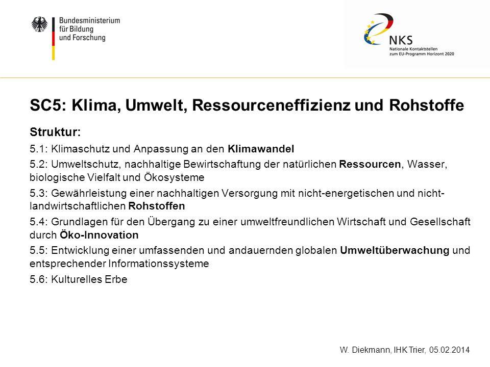 W. Diekmann, IHK Trier, 05.02.2014 Struktur: 5.1: Klimaschutz und Anpassung an den Klimawandel 5.2: Umweltschutz, nachhaltige Bewirtschaftung der natü