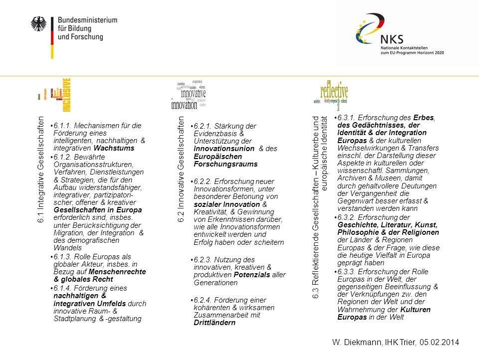 W. Diekmann, IHK Trier, 05.02.2014 6.1 Integrative Gesellschaften 6.1.1. Mechanismen für die Förderung eines intelligenten, nachhaltigen & integrative