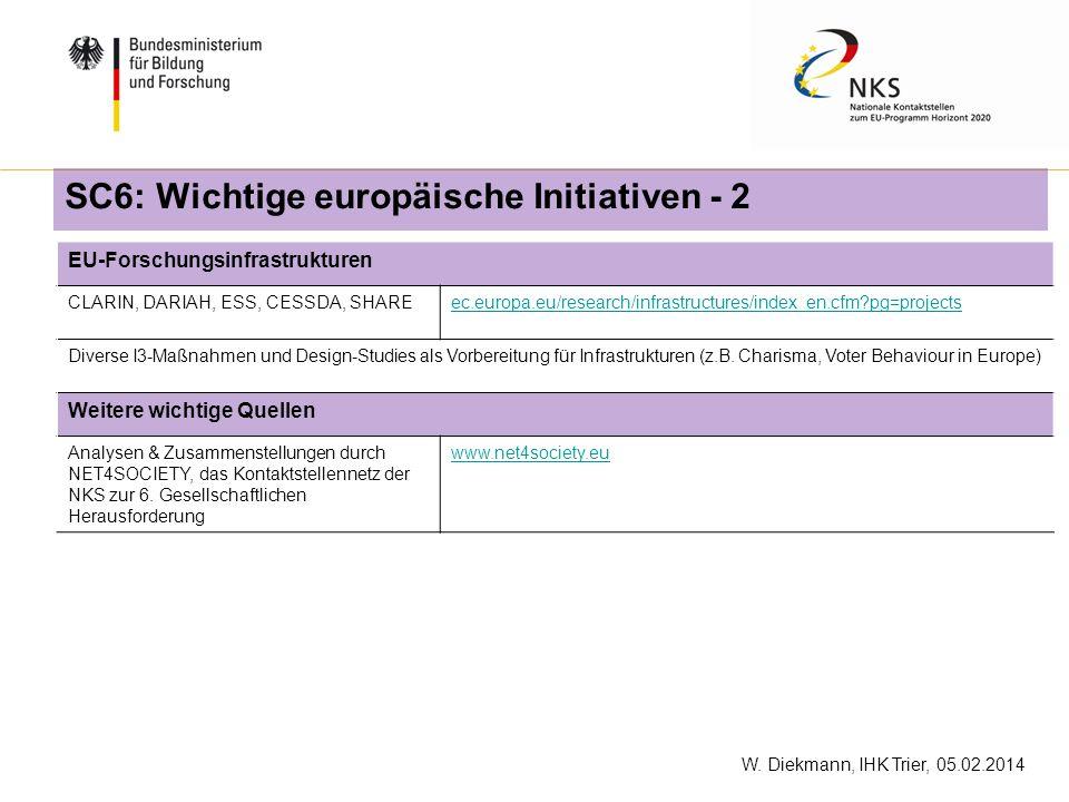 W. Diekmann, IHK Trier, 05.02.2014 SC6: Wichtige europäische Initiativen - 2 EU-Forschungsinfrastrukturen CLARIN, DARIAH, ESS, CESSDA, SHAREec.europa.