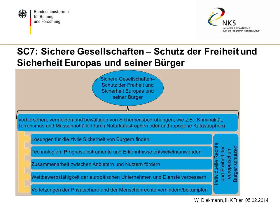 W. Diekmann, IHK Trier, 05.02.2014 SC7: Sichere Gesellschaften – Schutz der Freiheit und Sicherheit Europas und seiner Bürger