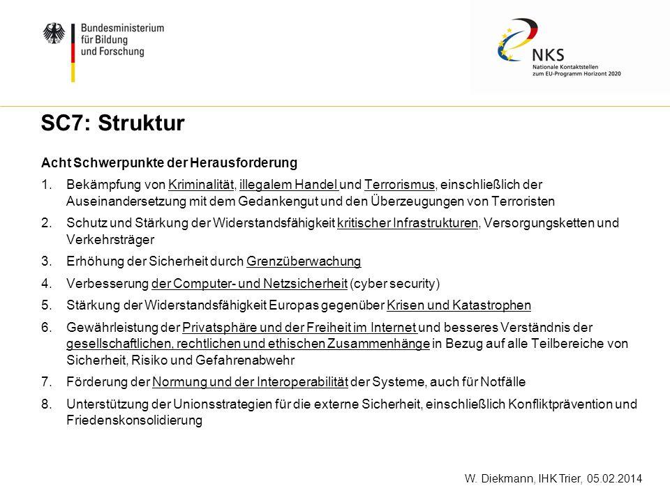 W. Diekmann, IHK Trier, 05.02.2014 Acht Schwerpunkte der Herausforderung 1.Bekämpfung von Kriminalität, illegalem Handel und Terrorismus, einschließli
