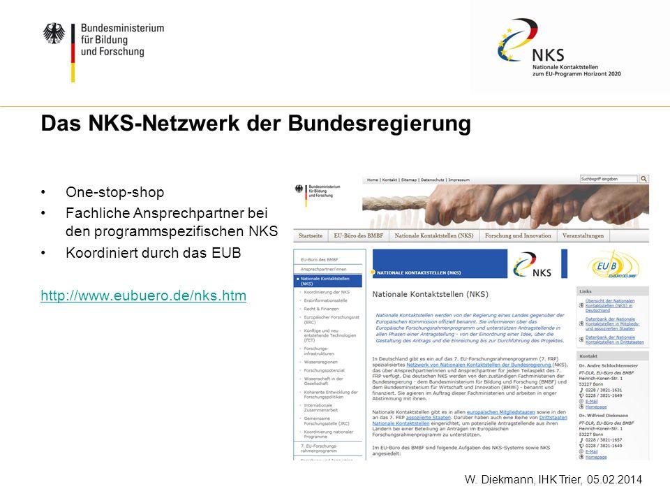 W. Diekmann, IHK Trier, 05.02.2014 Das NKS-Netzwerk der Bundesregierung One-stop-shop Fachliche Ansprechpartner bei den programmspezifischen NKS Koord