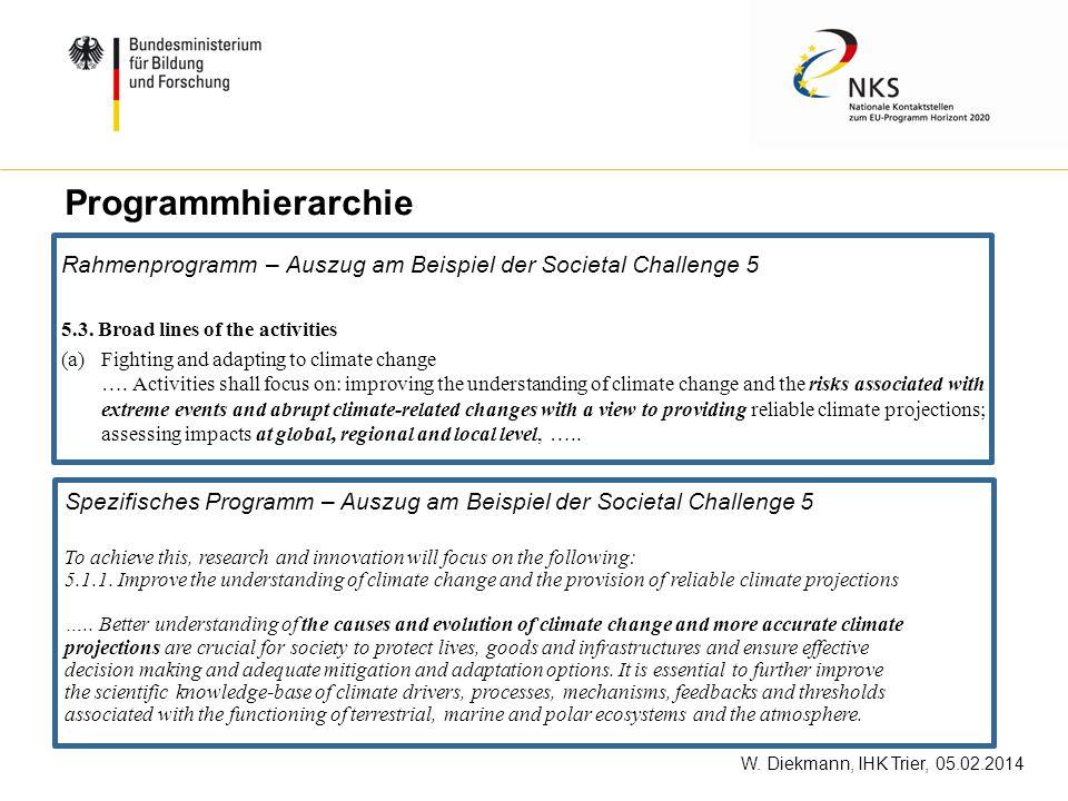 W.Diekmann, IHK Trier, 05.02.2014 6.1 Integrative Gesellschaften 6.1.1.