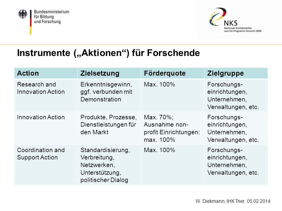 W. Diekmann, IHK Trier, 05.02.2014 Instrumente (Aktionen) für Forschende ActionZielsetzungFörderquoteZielgruppe Research and Innovation Action Erkennt