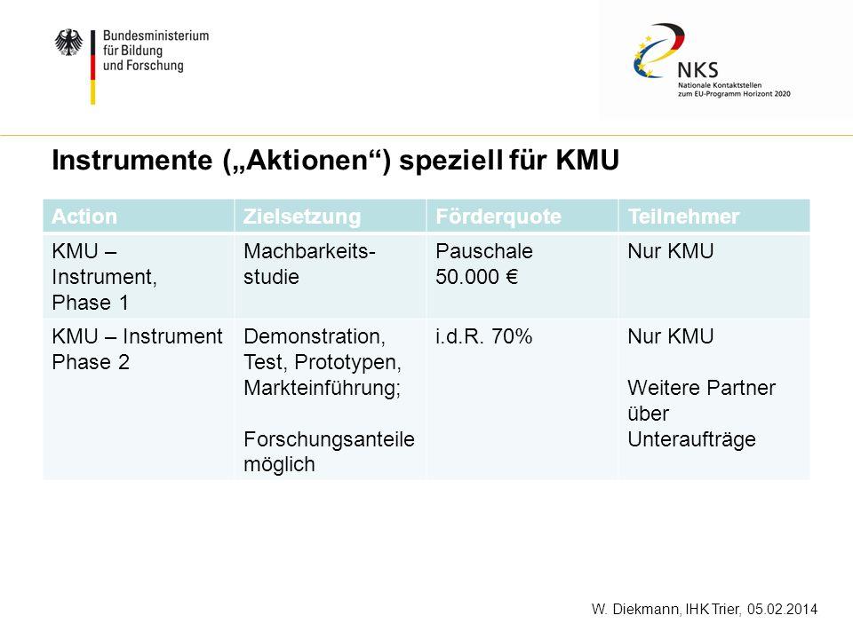W. Diekmann, IHK Trier, 05.02.2014 Instrumente (Aktionen) speziell für KMU ActionZielsetzungFörderquoteTeilnehmer KMU – Instrument, Phase 1 Machbarkei