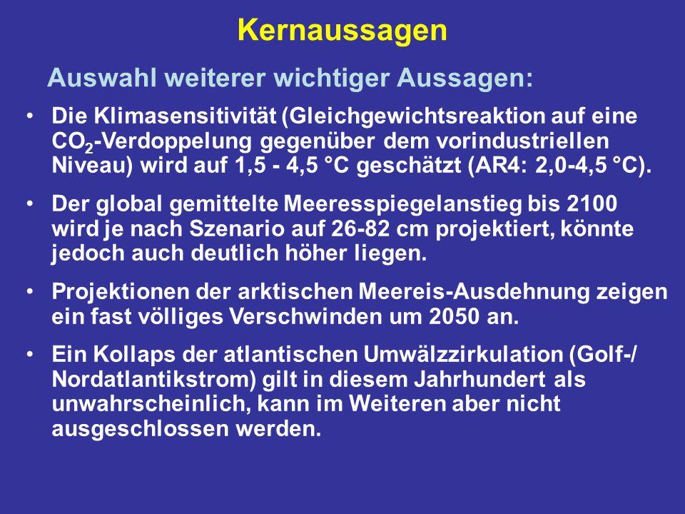 Kernaussagen Die Klimasensitivität (Gleichgewichtsreaktion auf eine CO 2 -Verdoppelung gegenüber dem vorindustriellen Niveau) wird auf 1,5 - 4,5 °C geschätzt (AR4: 2,0-4,5 °C).