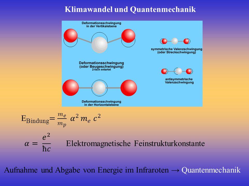 Aufnahme und Abgabe von Energie im Infraroten Quantenmechanik Elektromagnetische Feinstrukturkonstante Klimawandel und Quantenmechanik