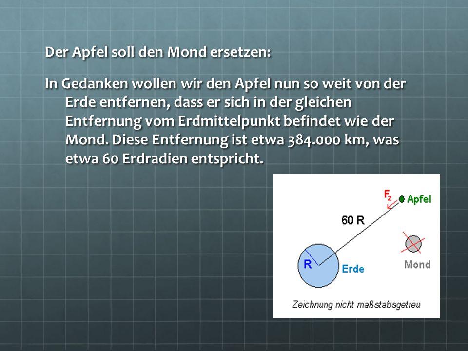 Der Apfel soll den Mond ersetzen: In Gedanken wollen wir den Apfel nun so weit von der Erde entfernen, dass er sich in der gleichen Entfernung vom Erd