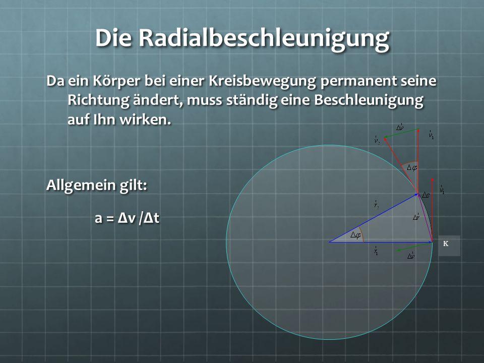 Die Radialbeschleunigung Da ein Körper bei einer Kreisbewegung permanent seine Richtung ändert, muss ständig eine Beschleunigung auf Ihn wirken.