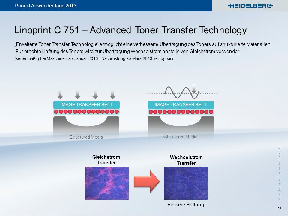 Prinect Anwender Tage 2013 © Heidelberger Druckmaschinen AG Linoprint C 751 – Advanced Toner Transfer Technology 11 Erweiterte Toner Transfer Technolo