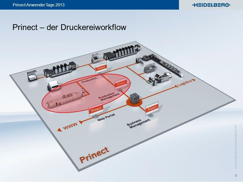 Prinect Anwender Tage 2013 © Heidelberger Druckmaschinen AG Prinect – der Druckereiworkflow 3