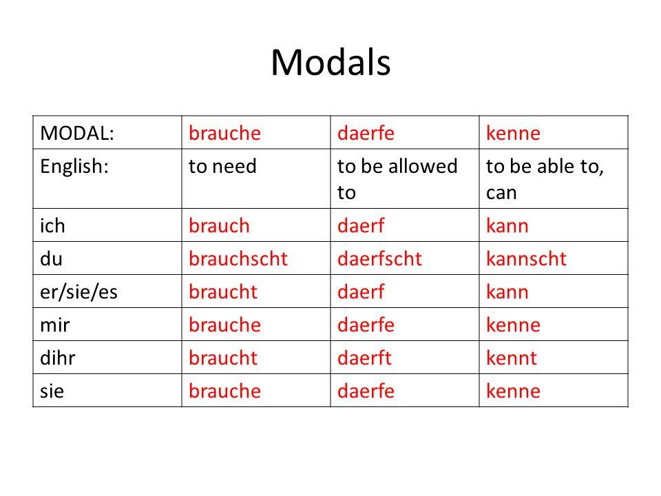 Modals MODAL:brauchedaerfekenne English:to needto be allowed to to be able to, can ichbrauchdaerfkann dubrauchschtdaerfschtkannscht er/sie/esbrauchtdaerfkann mirbrauchedaerfekenne dihrbrauchtdaerftkennt siebrauchedaerfekenne