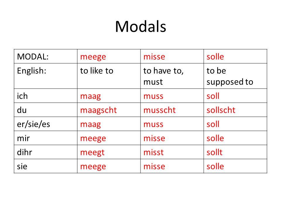 Modals MODAL:wolle English:to want ichwill duwitt er/sie/eswill mirwolle dihrwollt siewolle