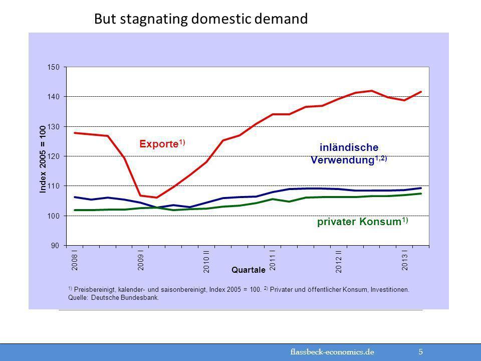 flassbeck-economics.de 5 But stagnating domestic demand