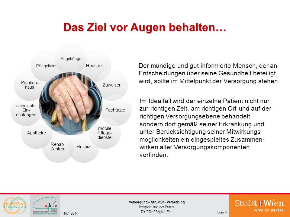 Angehörige HausarztZuweiserFachärzte mobile Pflege- dienste Hospiz Rehab- Zentren Apotheke ambulante Ein- richtungen Kranken- haus Pflegeheim Seite 2