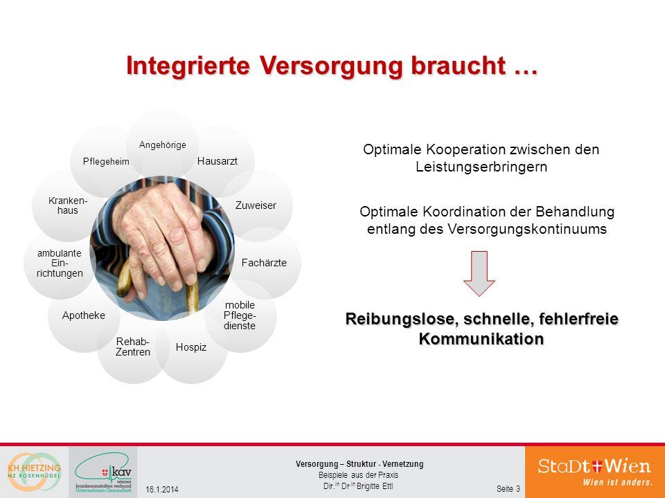 Seite 3 Optimale Kooperation zwischen den Leistungserbringern Optimale Koordination der Behandlung entlang des Versorgungskontinuums Reibungslose, sch