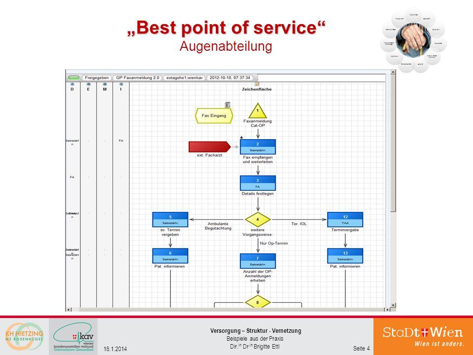 Best point of service Best point of service Augenabteilung Seite 4 Versorgung – Struktur - Vernetzung Beispiele aus der Praxis Dir. in Dr.in Brigitte