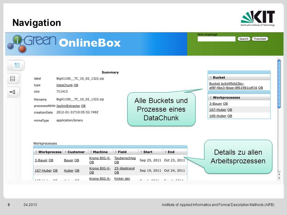 Institute of Applied Informatics and Formal Description Methods (AIFB)904.2013 Anwendungsbeispiele Suche nach Telefonnummern der Fahrer, die für einen bestimmten Landwirt unterwegs sind.