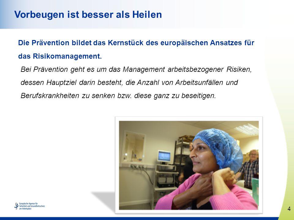 4 www.healthy-workplaces.eu Vorbeugen ist besser als Heilen Die Prävention bildet das Kernstück des europäischen Ansatzes für das Risikomanagement. Be