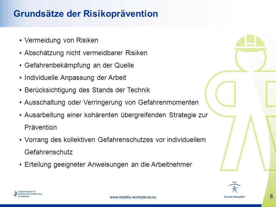 6 www.healthy-workplaces.eu Grundsätze der Risikoprävention Vermeidung von Risiken Abschätzung nicht vermeidbarer Risiken Gefahrenbekämpfung an der Qu