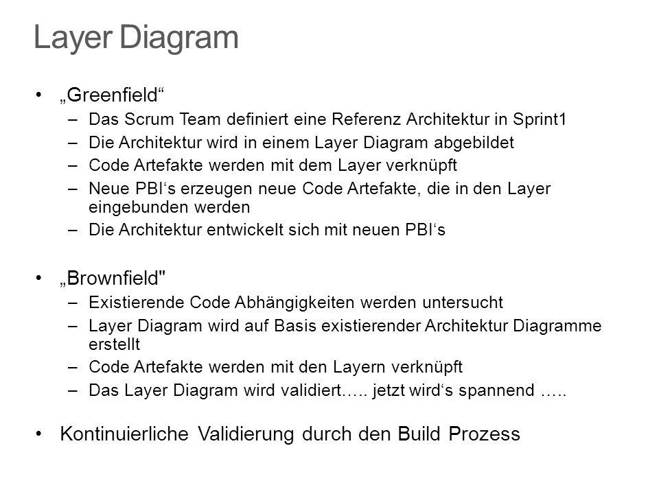 Greenfield –Das Scrum Team definiert eine Referenz Architektur in Sprint1 –Die Architektur wird in einem Layer Diagram abgebildet –Code Artefakte werd