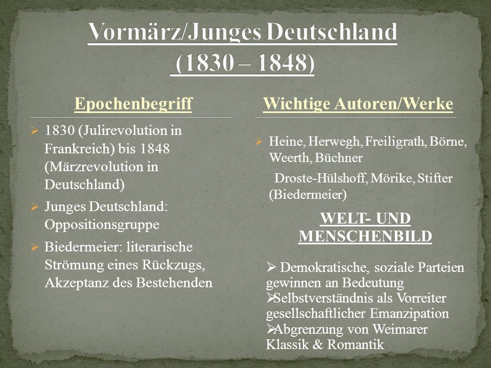 Epochenbegriff 1830 (Julirevolution in Frankreich) bis 1848 (Märzrevolution in Deutschland) Junges Deutschland: Oppositionsgruppe Biedermeier: literar