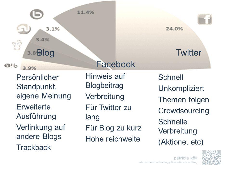 Blog Persönlicher Standpunkt, eigene Meinung Erweiterte Ausführung Verlinkung auf andere Blogs Trackback Facebook Hinweis auf Blogbeitrag Verbreitung