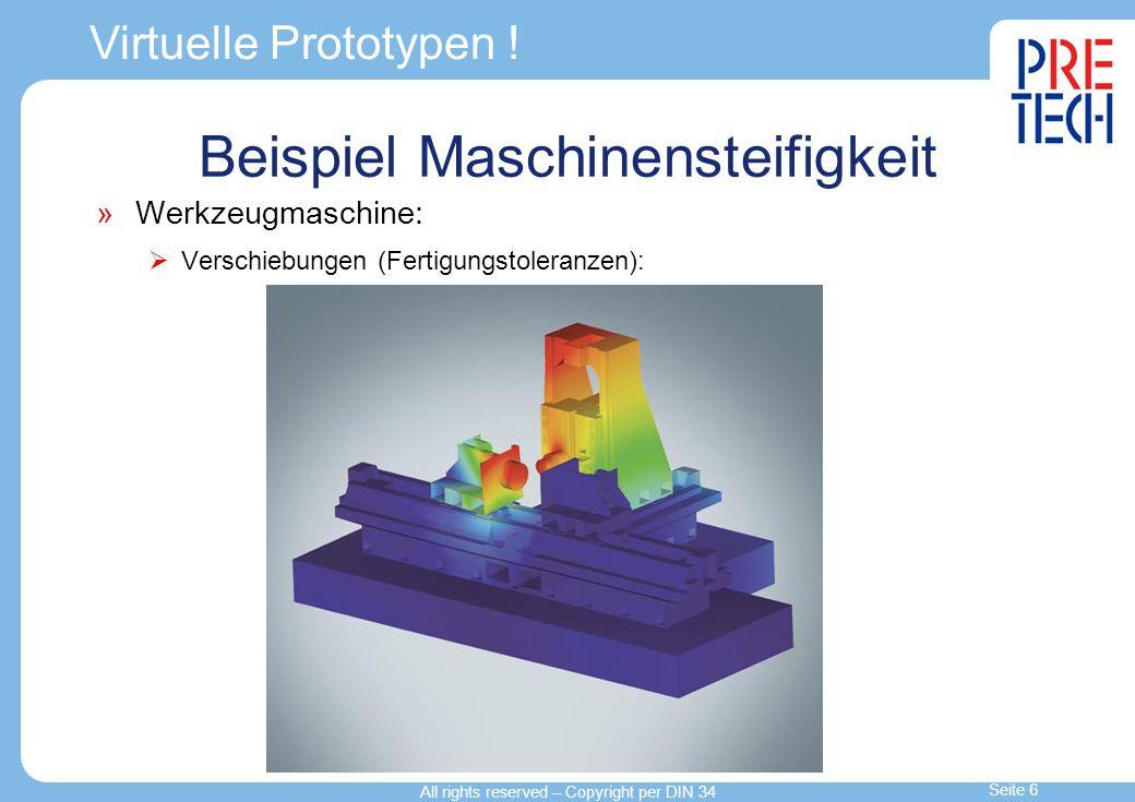 Virtuelle Prototypen ! Werkzeugmaschine: Verschiebungen (Fertigungstoleranzen): Beispiel Maschinensteifigkeit All rights reserved – Copyright per DIN