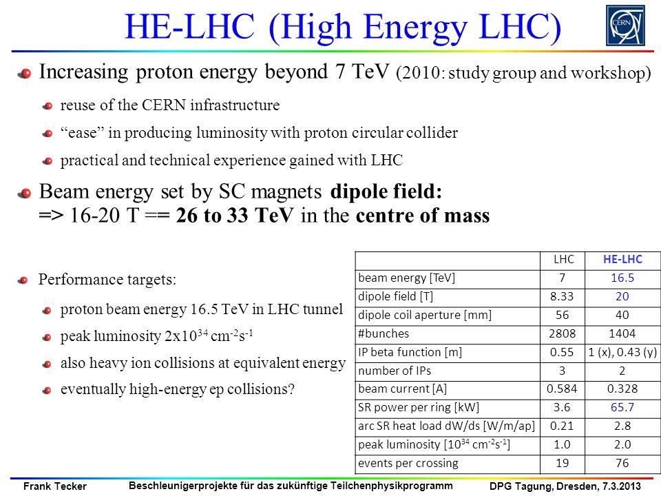 DPG Tagung, Dresden, 7.3.2013 Frank Tecker Beschleunigerprojekte für das zukünftige Teilchenphysikprogramm HE-LHC (High Energy LHC) Increasing proton