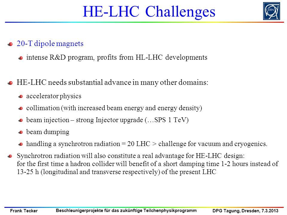 DPG Tagung, Dresden, 7.3.2013 Frank Tecker Beschleunigerprojekte für das zukünftige Teilchenphysikprogramm HE-LHC Challenges 20-T dipole magnets inten