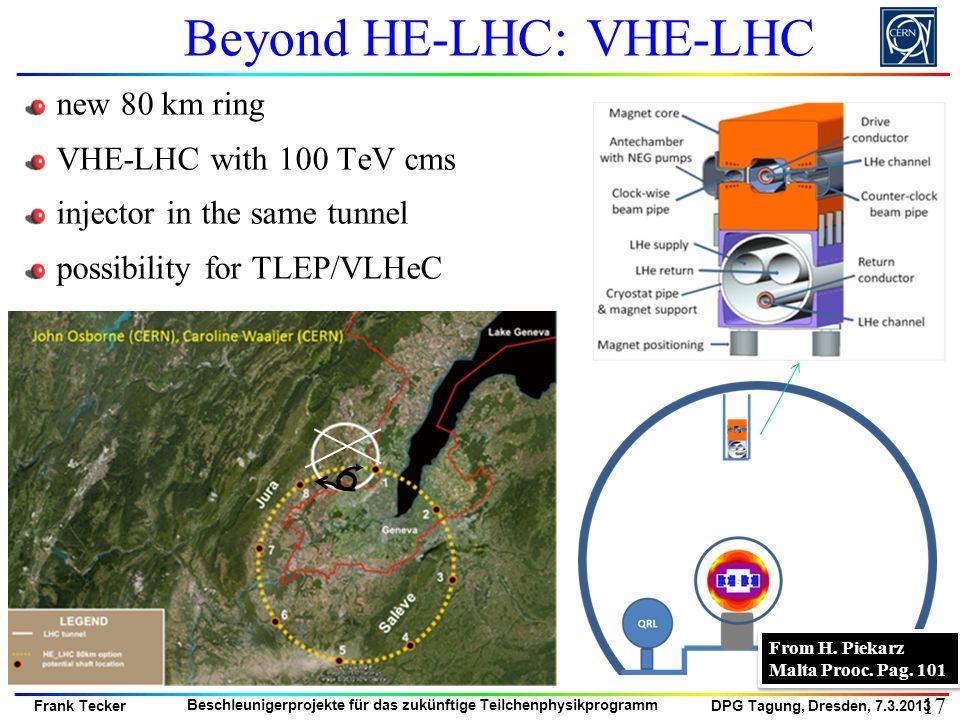 DPG Tagung, Dresden, 7.3.2013 Frank Tecker Beschleunigerprojekte für das zukünftige Teilchenphysikprogramm Beyond HE-LHC: VHE-LHC new 80 km ring VHE-L