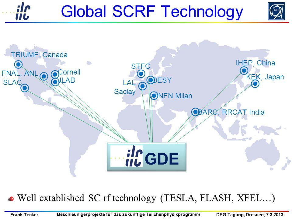 DPG Tagung, Dresden, 7.3.2013 Frank Tecker Beschleunigerprojekte für das zukünftige Teilchenphysikprogramm Global SCRF Technology Well extablished SC