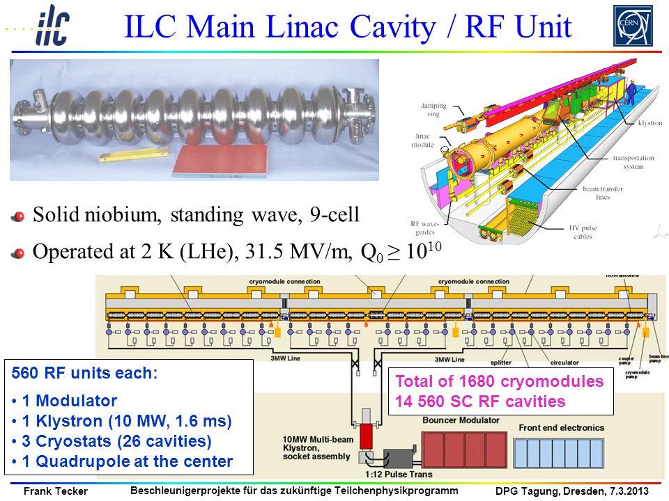DPG Tagung, Dresden, 7.3.2013 Frank Tecker Beschleunigerprojekte für das zukünftige Teilchenphysikprogramm ILC Main Linac Cavity / RF Unit Solid niobi