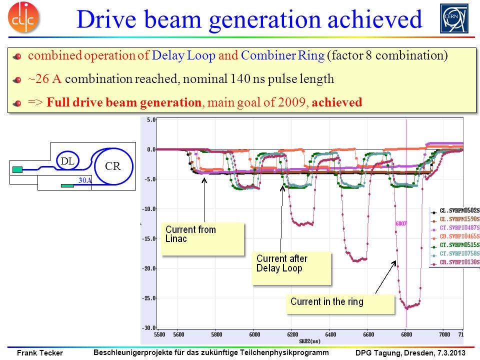DPG Tagung, Dresden, 7.3.2013 Frank Tecker Beschleunigerprojekte für das zukünftige Teilchenphysikprogramm combined operation of Delay Loop and Combin