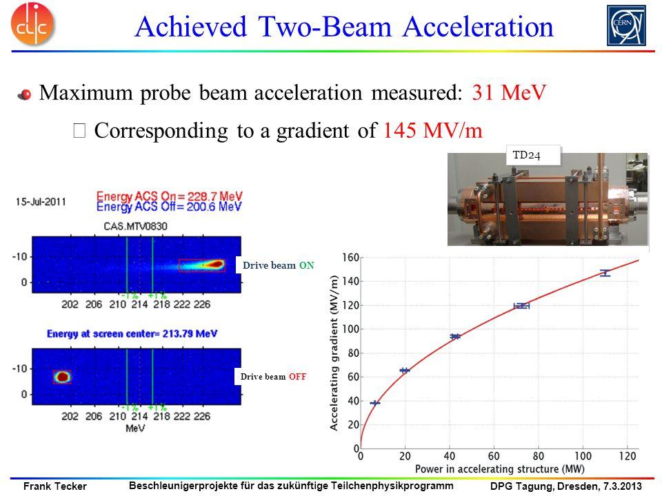 DPG Tagung, Dresden, 7.3.2013 Frank Tecker Beschleunigerprojekte für das zukünftige Teilchenphysikprogramm TD24 Drive beam OFF Drive beam ON Achieved