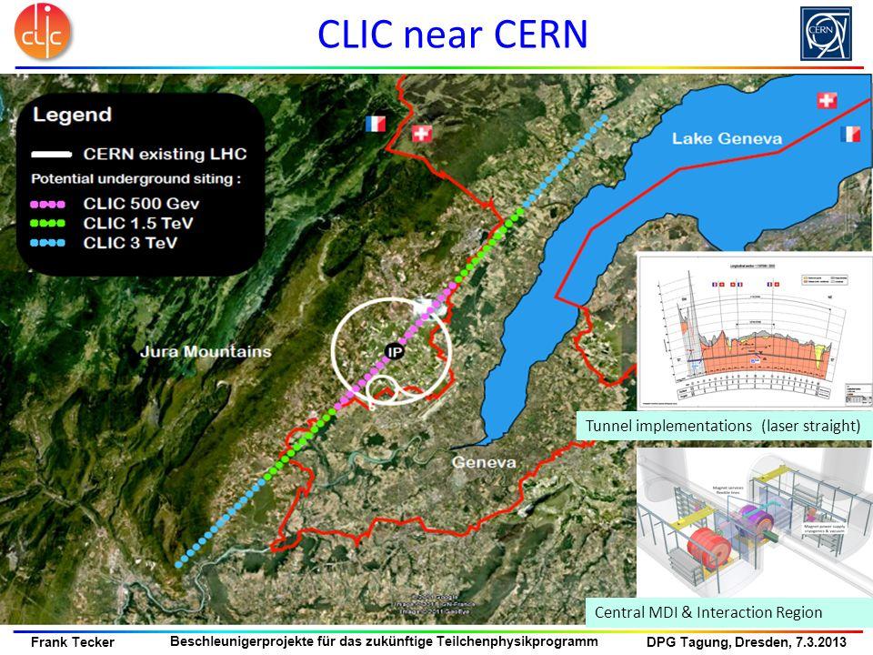 DPG Tagung, Dresden, 7.3.2013 Frank Tecker Beschleunigerprojekte für das zukünftige Teilchenphysikprogramm CLIC near CERN Tunnel implementations (lase