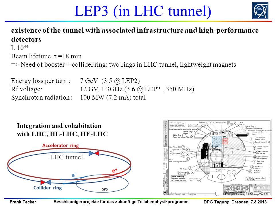 DPG Tagung, Dresden, 7.3.2013 Frank Tecker Beschleunigerprojekte für das zukünftige Teilchenphysikprogramm existence of the tunnel with associated inf