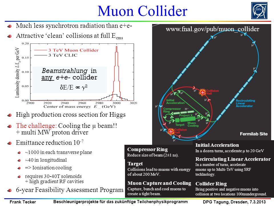DPG Tagung, Dresden, 7.3.2013 Frank Tecker Beschleunigerprojekte für das zukünftige Teilchenphysikprogramm Muon Collider Much less synchrotron radiati