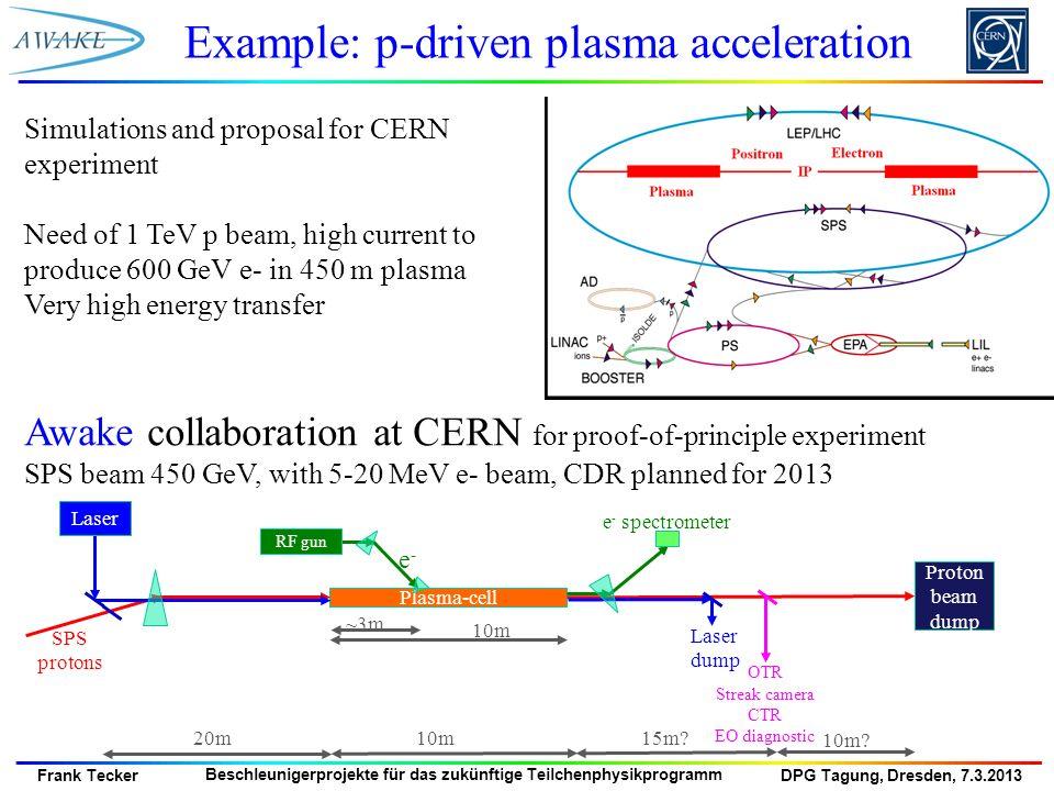 DPG Tagung, Dresden, 7.3.2013 Frank Tecker Beschleunigerprojekte für das zukünftige Teilchenphysikprogramm Example: p-driven plasma acceleration Awake