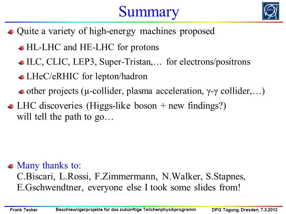 DPG Tagung, Dresden, 7.3.2013 Frank Tecker Beschleunigerprojekte für das zukünftige Teilchenphysikprogramm Summary Quite a variety of high-energy mach