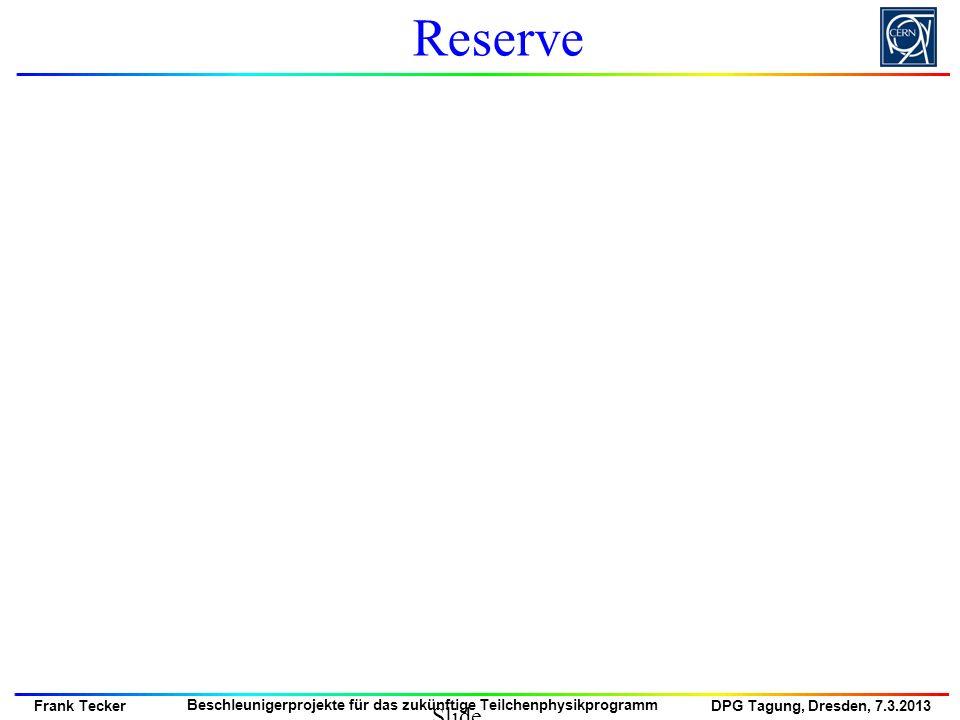DPG Tagung, Dresden, 7.3.2013 Frank Tecker Beschleunigerprojekte für das zukünftige Teilchenphysikprogramm Reserve Slide 55