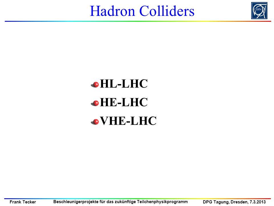 DPG Tagung, Dresden, 7.3.2013 Frank Tecker Beschleunigerprojekte für das zukünftige Teilchenphysikprogramm LS1 INCREASE ENERGY TO 13-14 TeV LS2 secure L ~ 10 34 and reliability Aiming at L ~ 2 10 34 Start LIU LS3 : HL-LHC New IR levelled L ~ 5 10 34 Experiment upgrades 100-200 fb -1 /3years Lower emitt 250-600 fb -1 /3years + higher intensity 300 fb -1 /year LHC Timeline