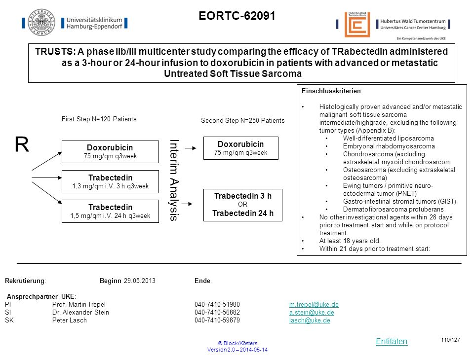 Entitäten © Block/Kösters Version 2.0 – 2014-05-14 110/127 EORTC-62091 TRUSTS: A phase IIb/III multicenter study comparing the efficacy of TRabectedin