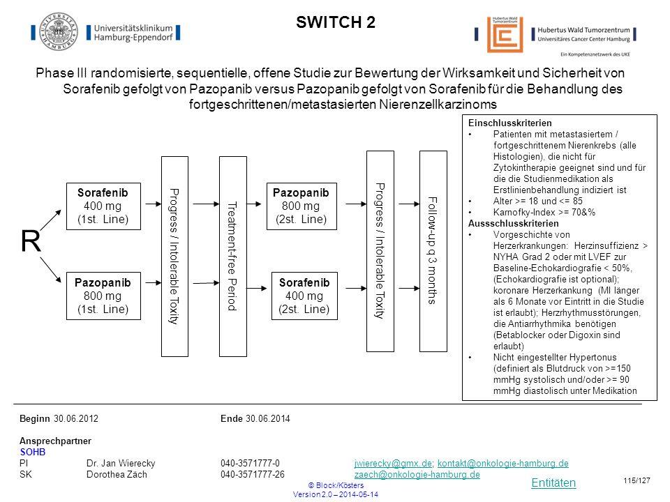 Entitäten © Block/Kösters Version 2.0 – 2014-05-14 115/127 SWITCH 2 R Beginn 30.06.2012Ende 30.06.2014 Ansprechpartner SOHB PIDr. Jan Wierecky040-3571