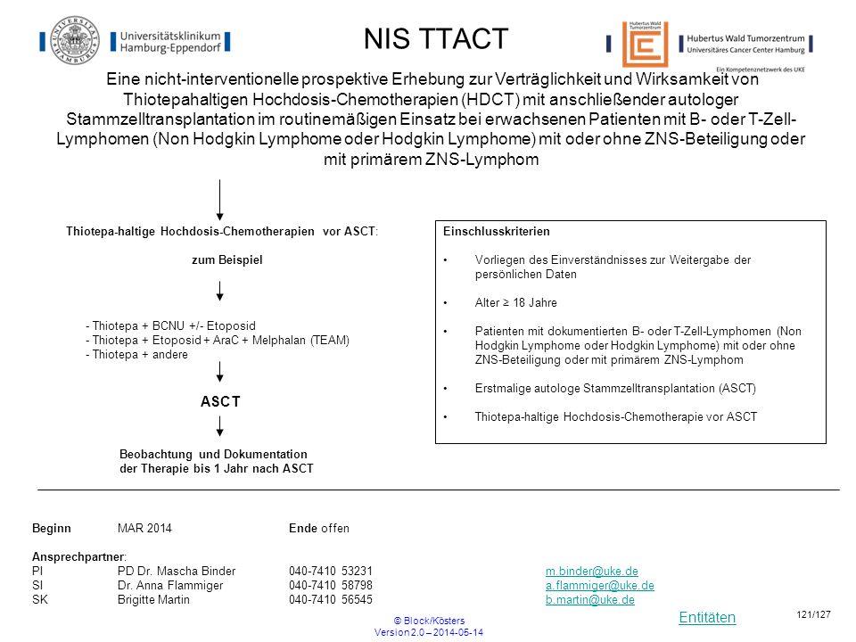 Entitäten © Block/Kösters Version 2.0 – 2014-05-14 121/127 NIS TTACT BeginnMAR 2014Ende offen Ansprechpartner: PIPD Dr. Mascha Binder040-7410 53231m.b